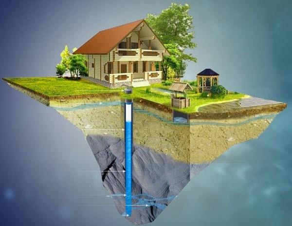 скважина и колодец для водоснабжение дома