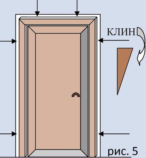 Установка межкомнатной двери своими руками