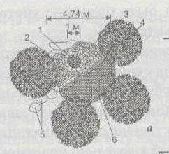 Кладка типовой садовой печи. Оформление зоны отдыха