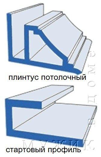 Плинтус и стартовый профиль для пластиковых панелей
