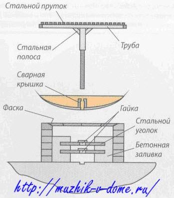 Рис.9 Пятая схема в разрезе