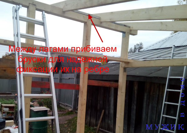 Крепление лаг односкатной крыши деревянной беседки