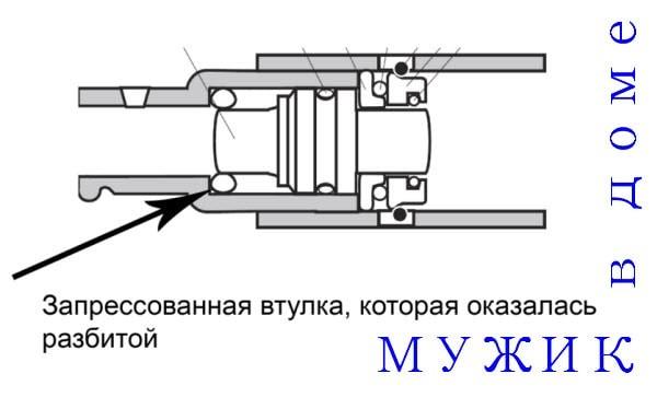 Пояснение_к_рисунку_8