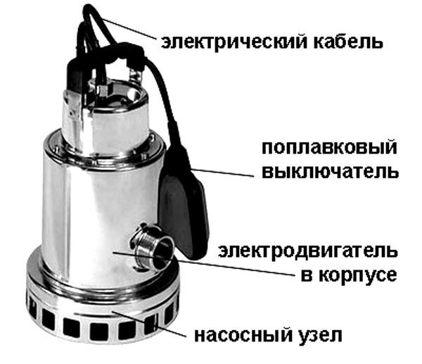 Дренажный насос схема