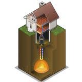 геотермальное отопление за счет тепла земли-min