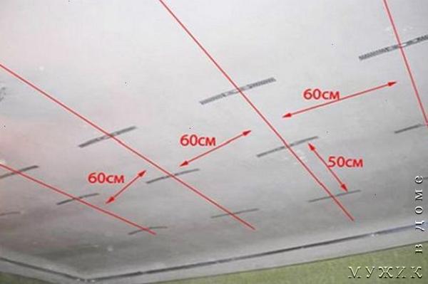Потолок из гипсокартона разметка