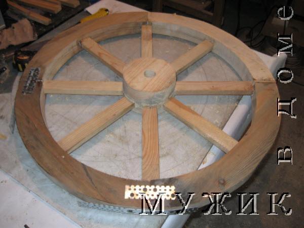 как сделать деревянные колеса для телеги самому