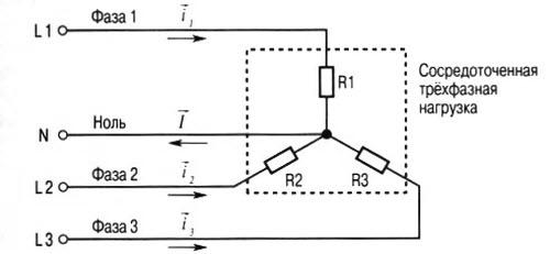 трехфазная схема электроснабжения звезда