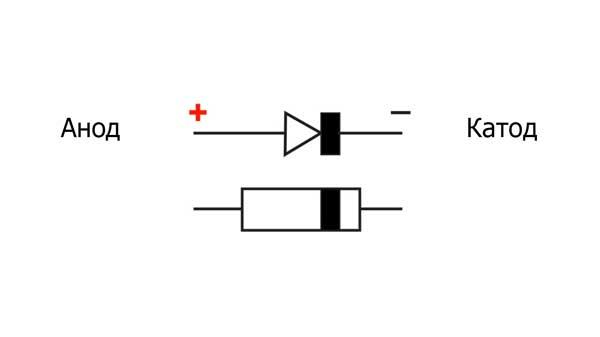 proverka-dioda