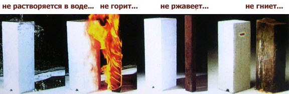 свойства газобетона